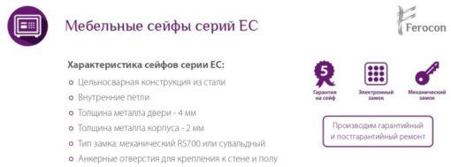 Описание мебельные сейфы Ferocon серии ЕС