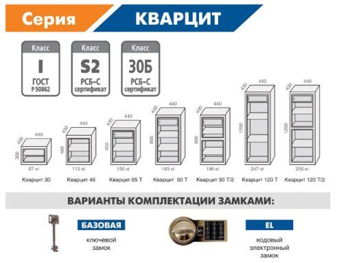 Варианты комплектации серии VALBERG Кварцит