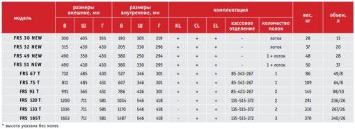 Таблица размеров серии VALBERG FRS