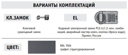 Варианты комплектаций серии AIKO T