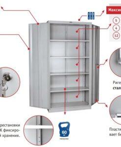 Описание серии шкафов Практик М. АМ