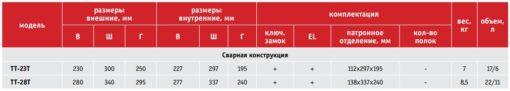 Таблица размеров серии AIKO TT