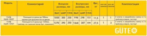 Таблица размеров оружейных сейфов GUTE ОШМ (Е)