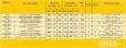 Таблица размеров оружейных сейфов GUTE ОШМ (K)