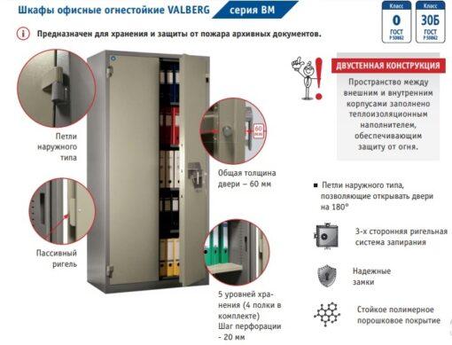 Описания огнестойких шкафов VALBERG BM