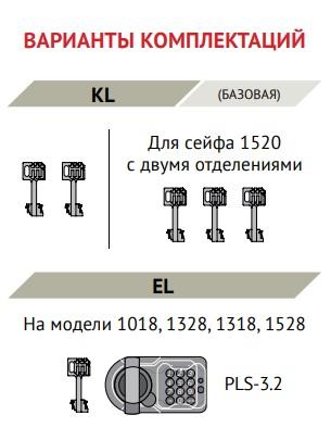 Варианты комплектаций AIKO ЧИРОК