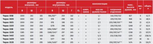 Таблица размеров AIKO Чирок